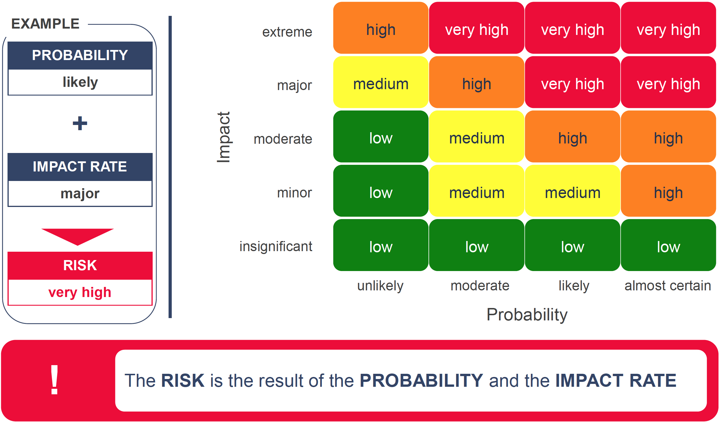 risk and impact analysis template - risk assessment kevin fielder 39 s blog