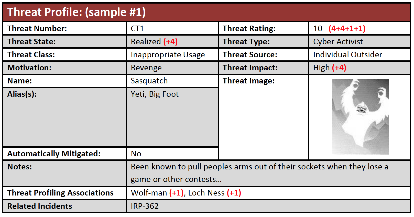 threat profiling kevin fielder s blog screen shot 2013 11 04 at 13 26 21